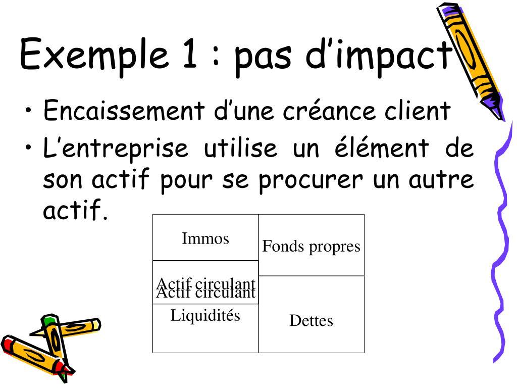 Exemple 1 : pas d'impact