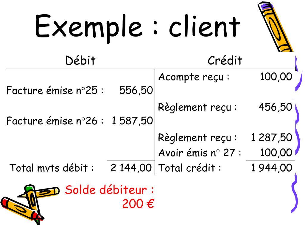 Exemple : client