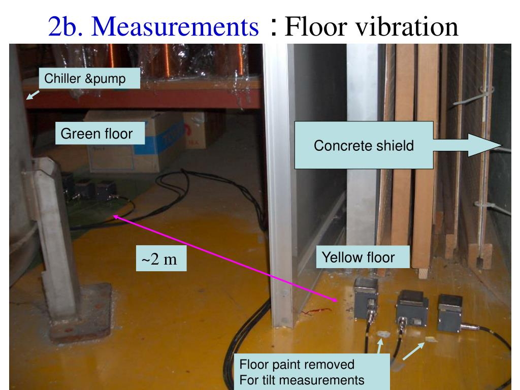 2b. Measurements