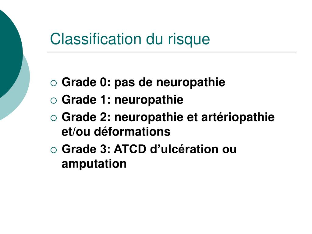 Classification du risque