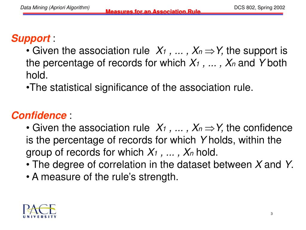 Measures for an Association Rule