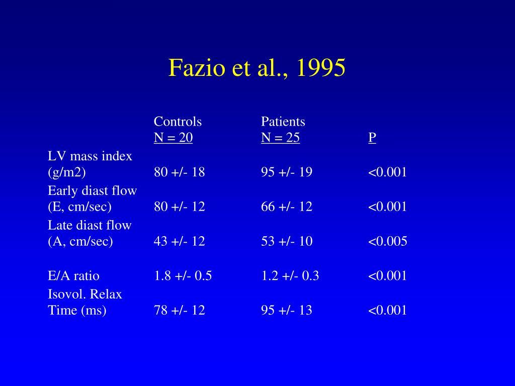 Fazio et al., 1995