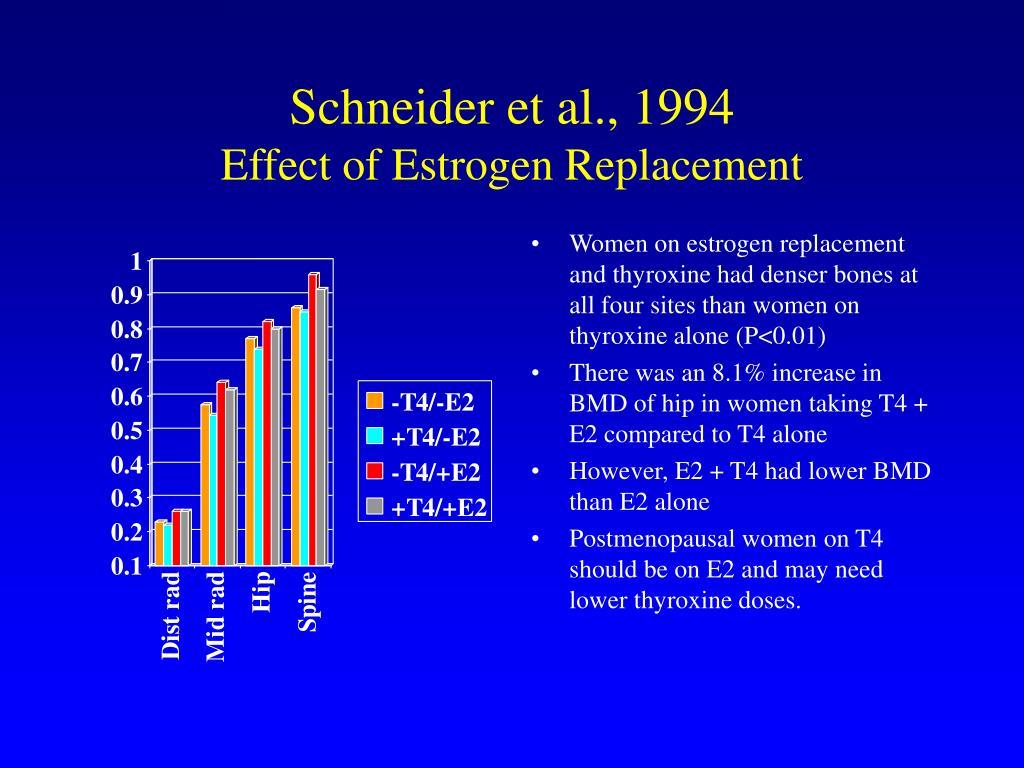 Schneider et al., 1994
