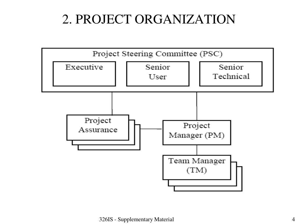 2. PROJECT ORGANIZATION