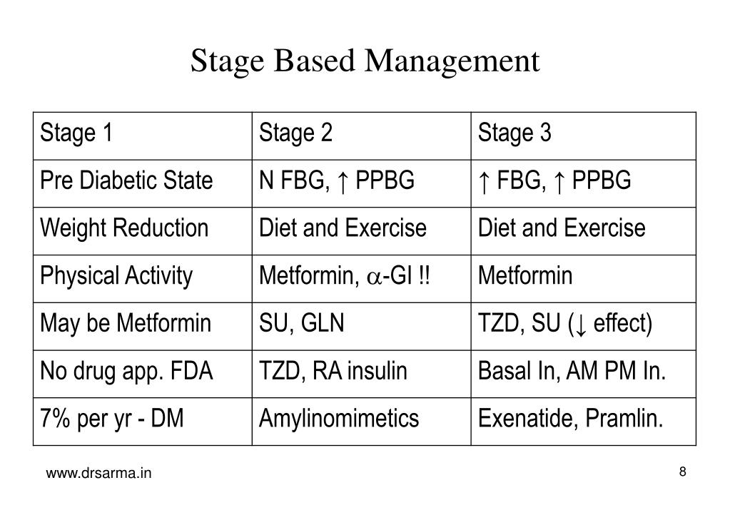 Stage Based Management