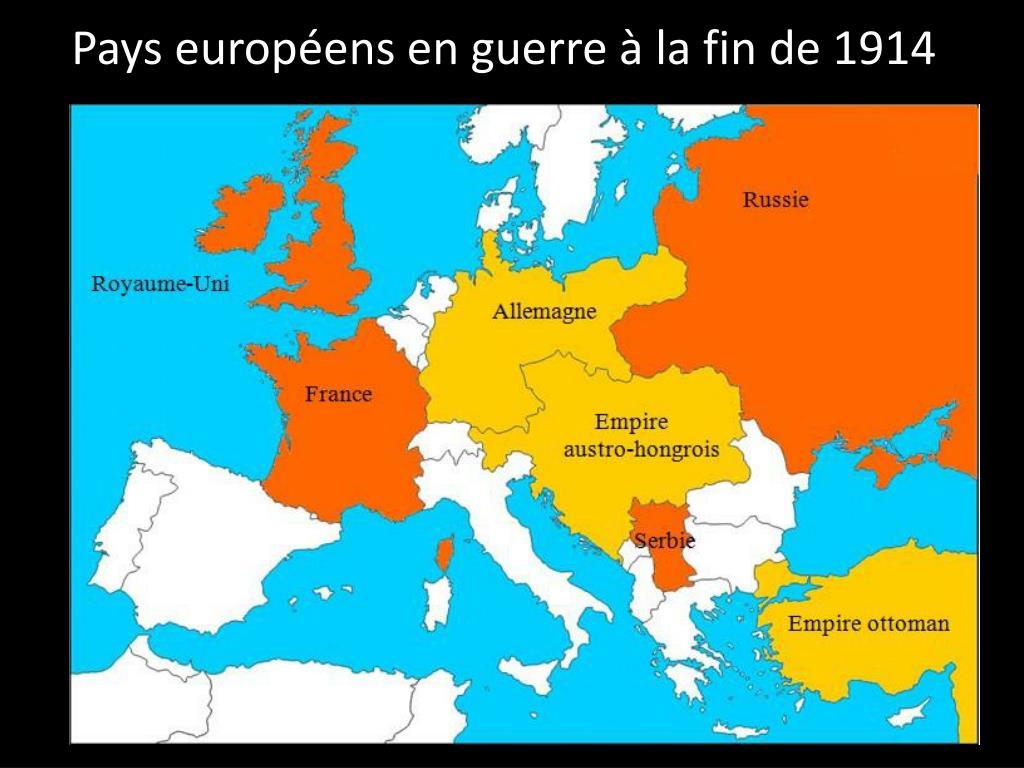 Pays européens en guerre à la fin de 1914