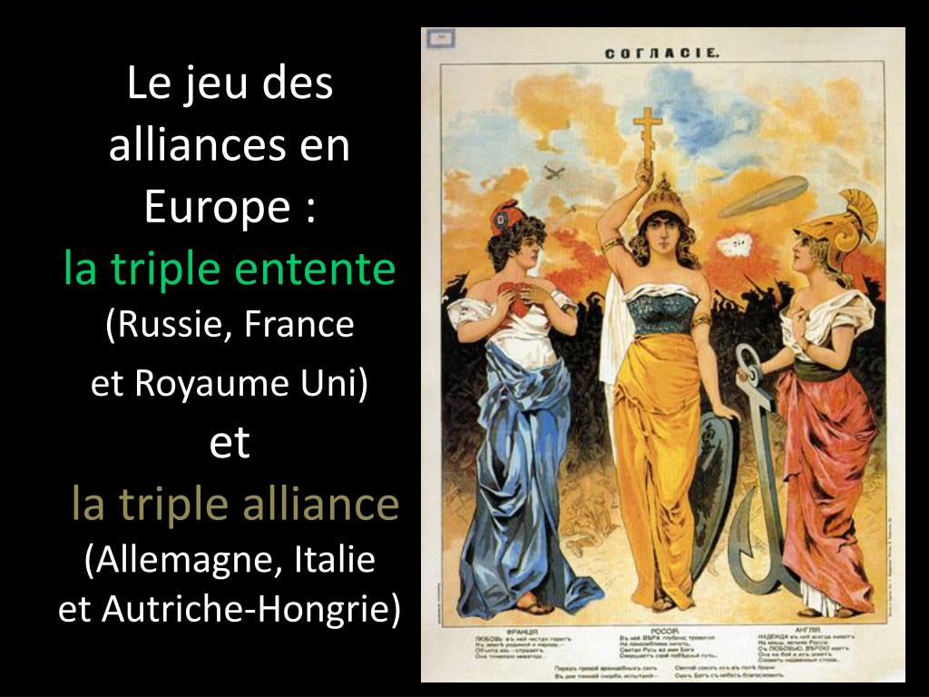 Le jeu des alliances en Europe :
