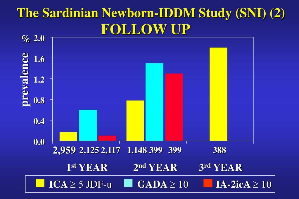 The Sardinian Newborn-IDDM Study (SNI) (2)