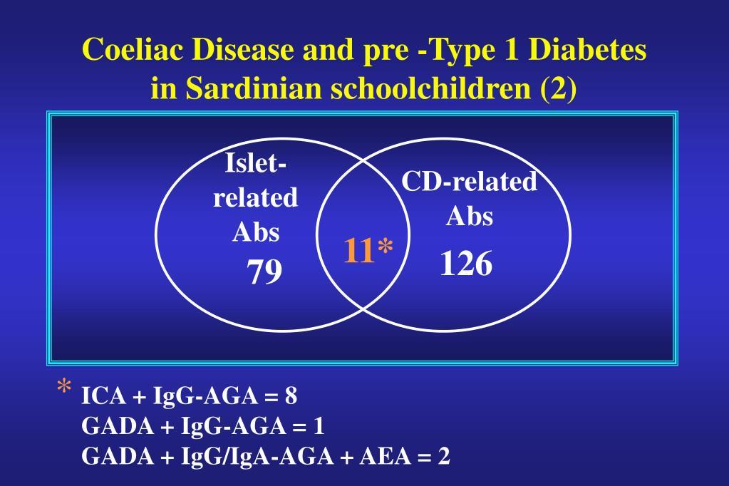 Coeliac Disease and pre -Type 1 Diabetes