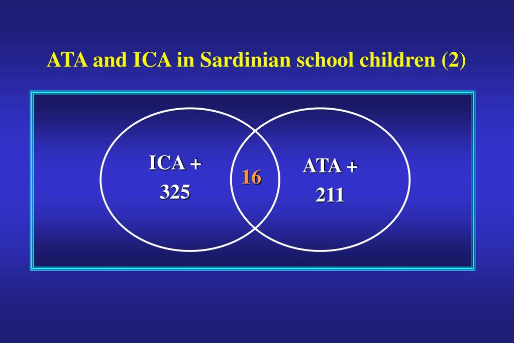 ATA and ICA in Sardinian school children (2)