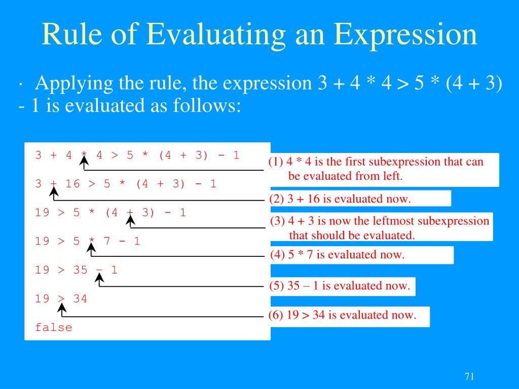 Rule of Evaluating an Expression