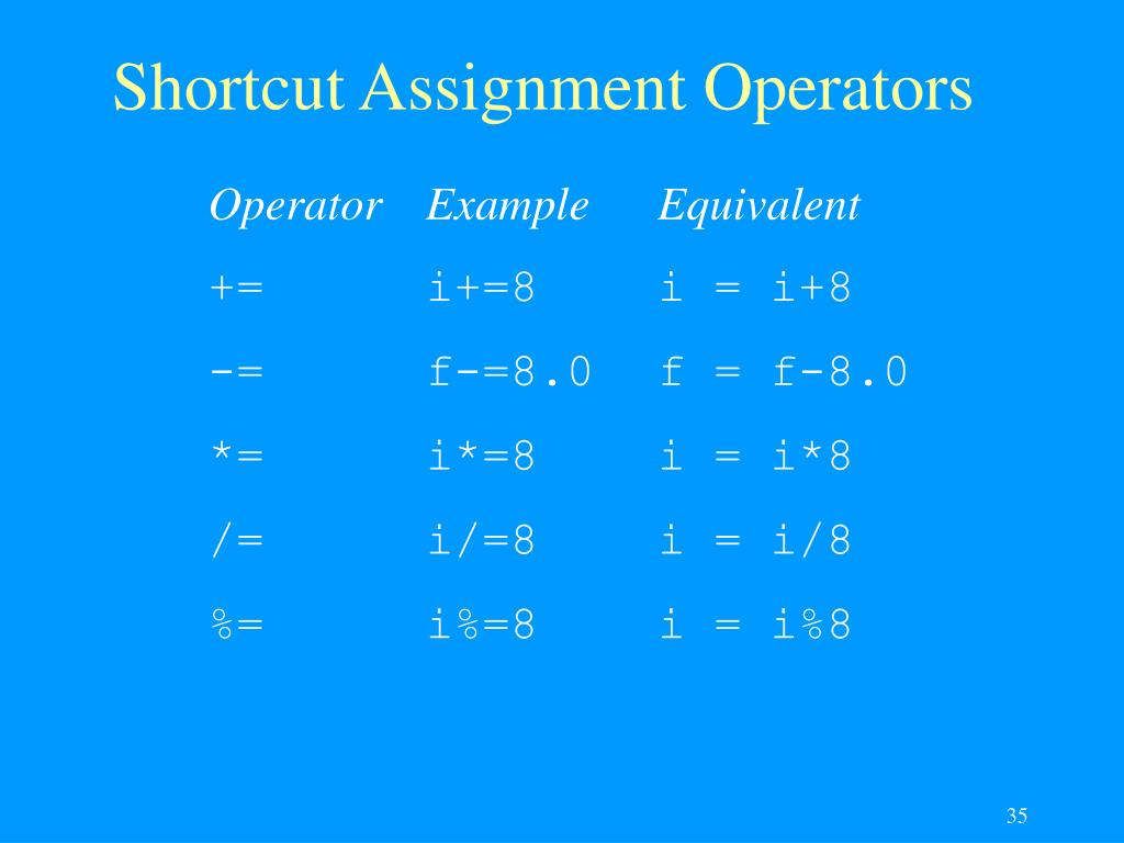 Shortcut Assignment Operators