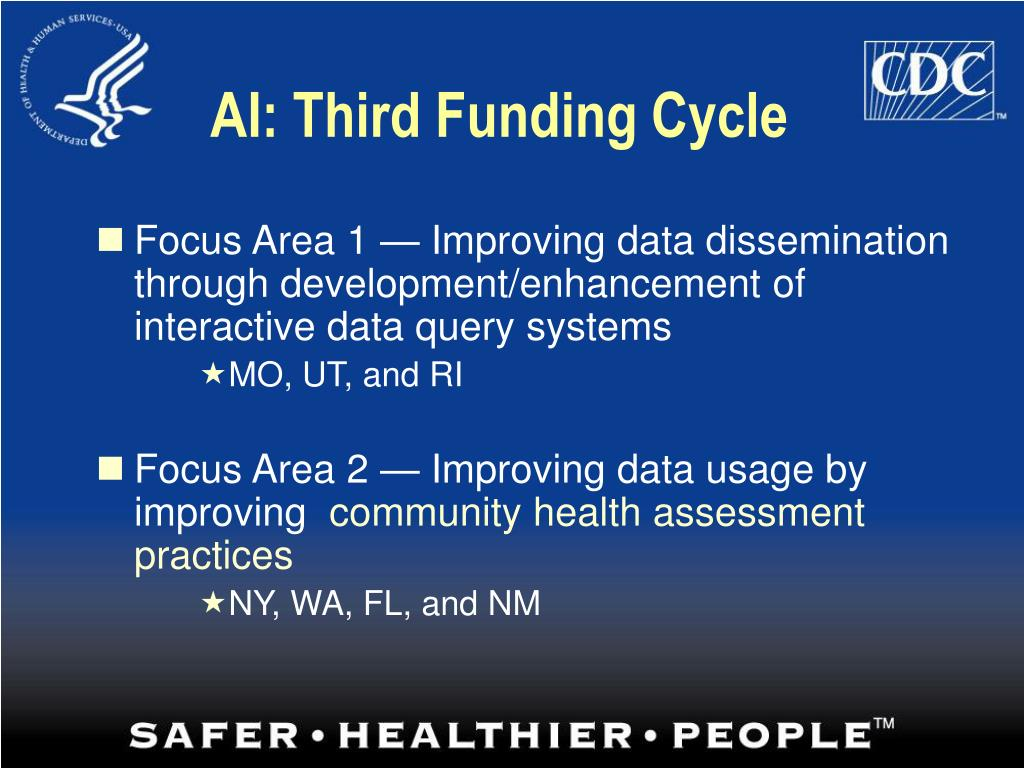 AI: Third Funding Cycle