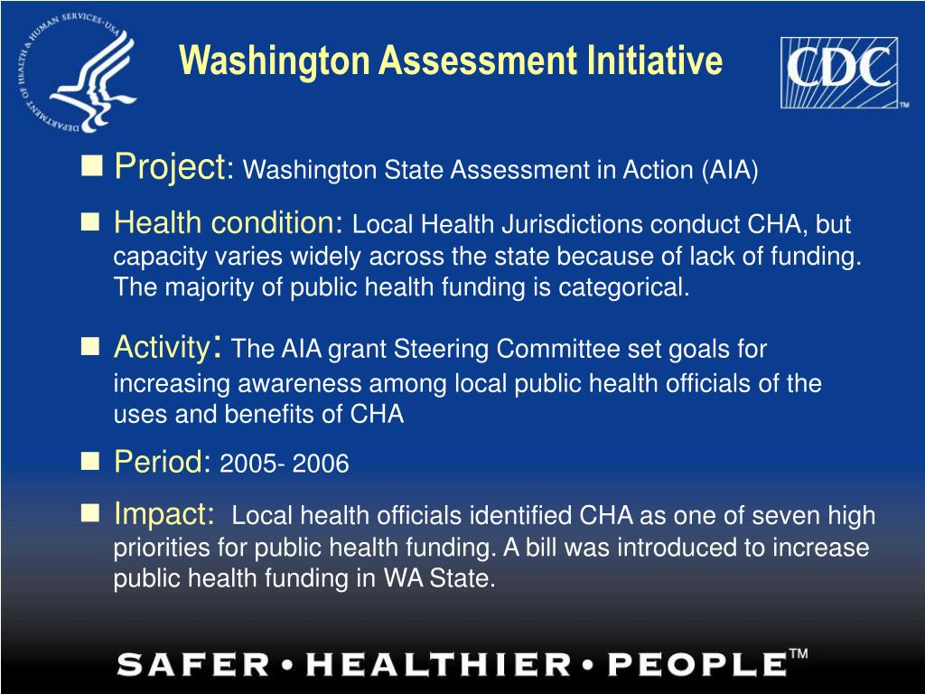 Washington Assessment Initiative