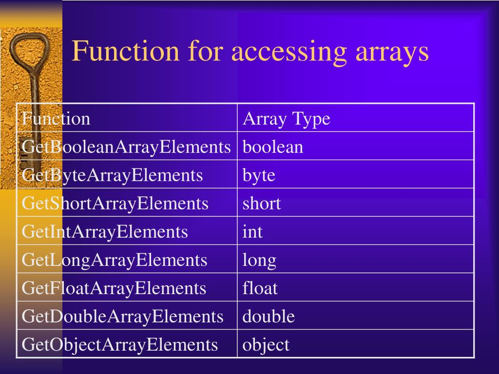 Function for accessing arrays