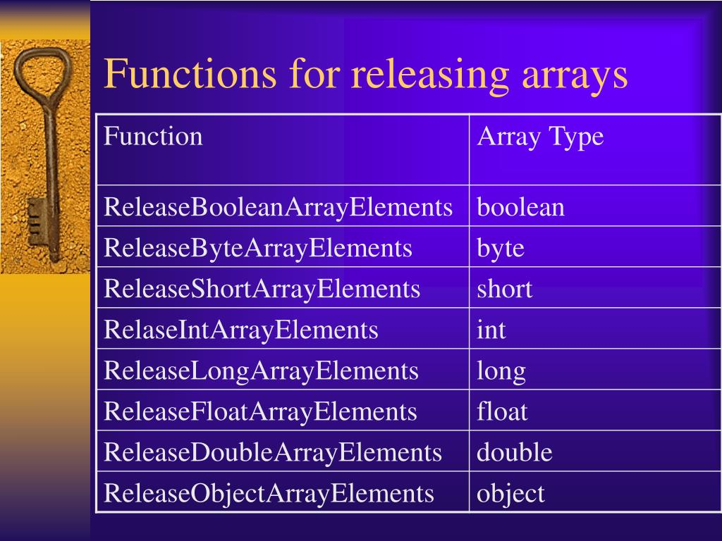 Functions for releasing arrays