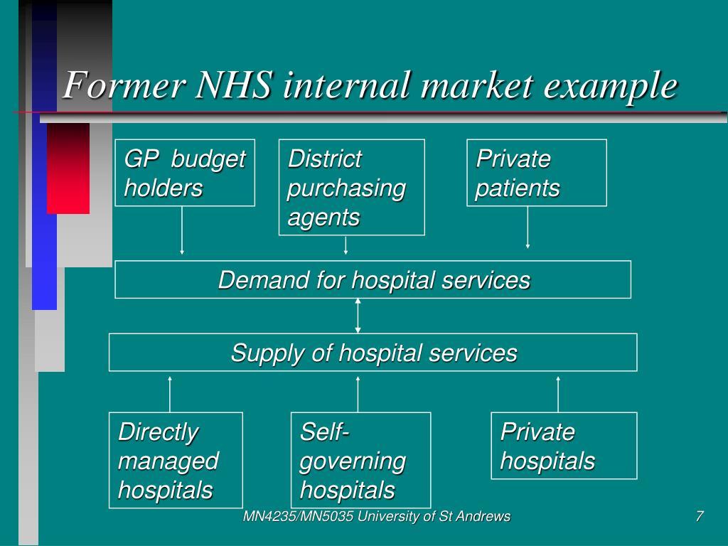 Former NHS internal market example
