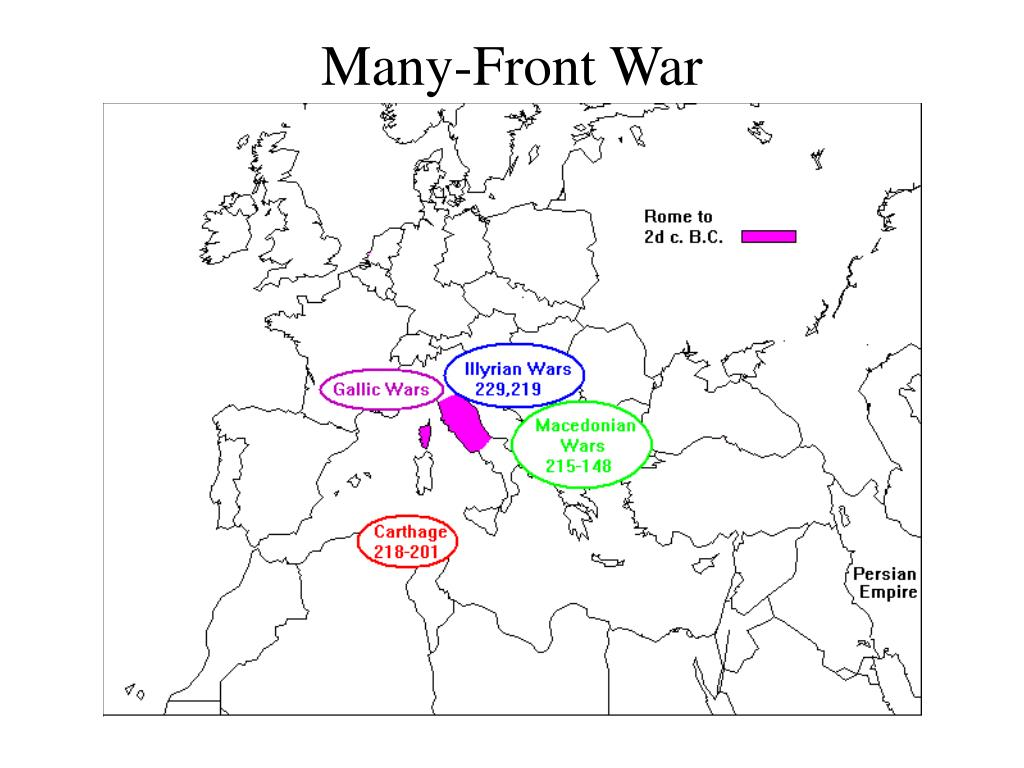 Many-Front War