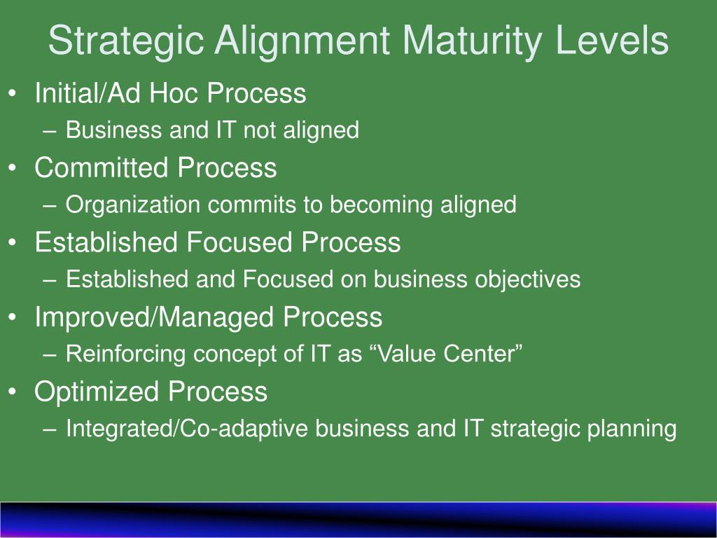 Strategic Alignment Maturity Levels