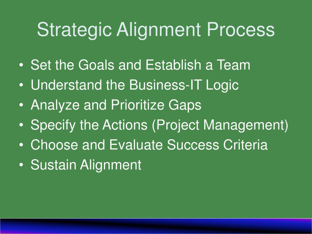Strategic Alignment Process