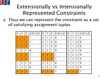 extensionally vs intensionally represented constraints8