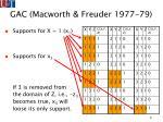 gac macworth freuder 1977 7951