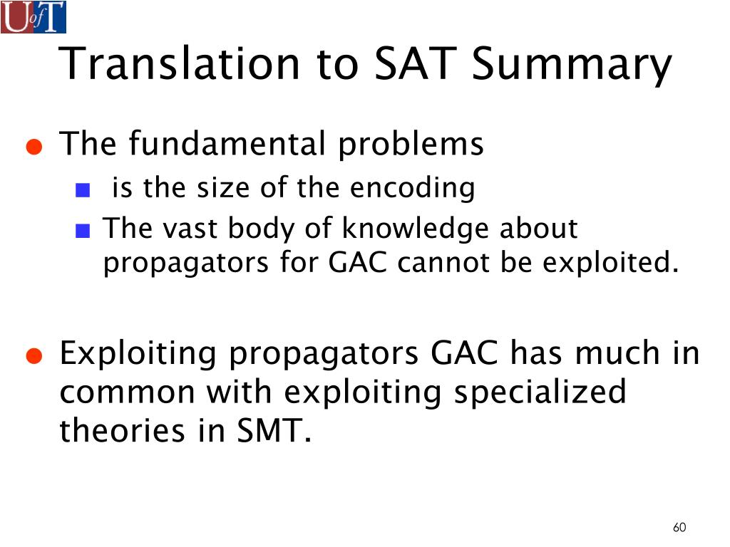 Translation to SAT Summary