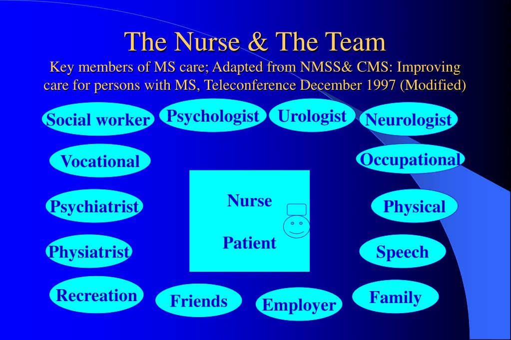 The Nurse & The Team