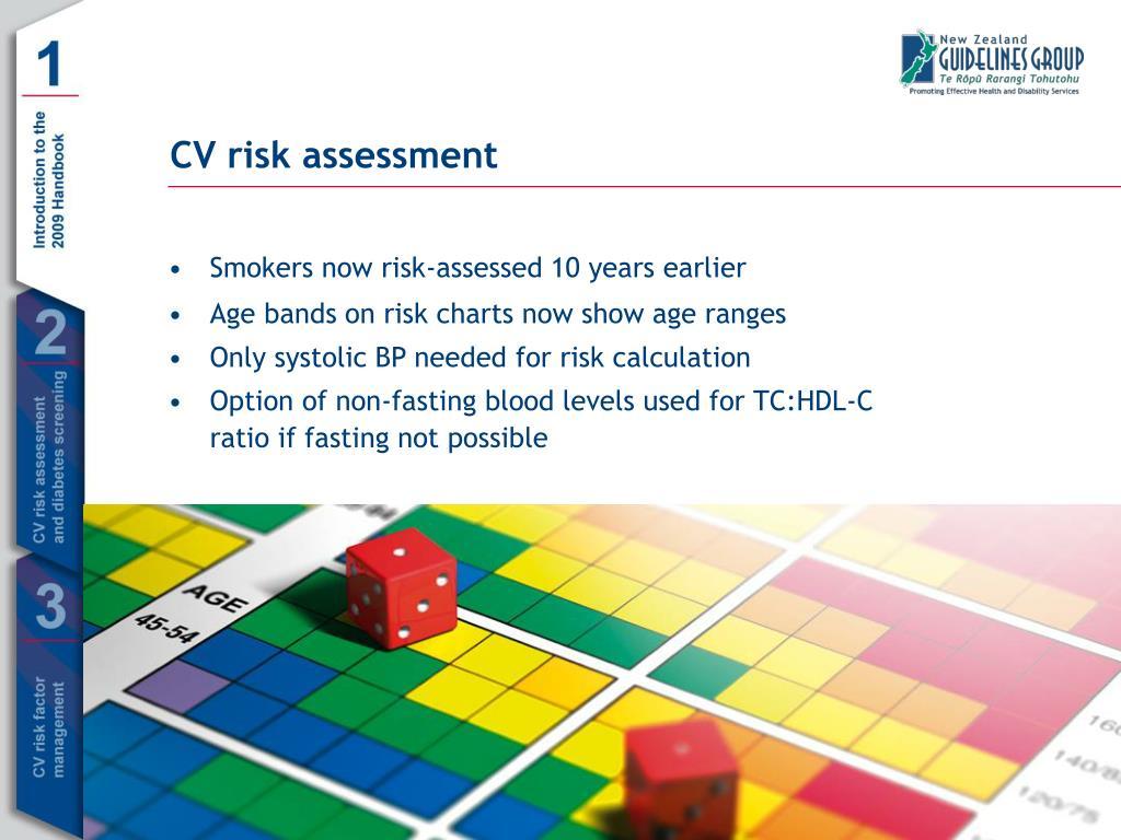 CV risk assessment