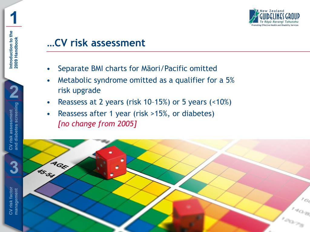…CV risk assessment