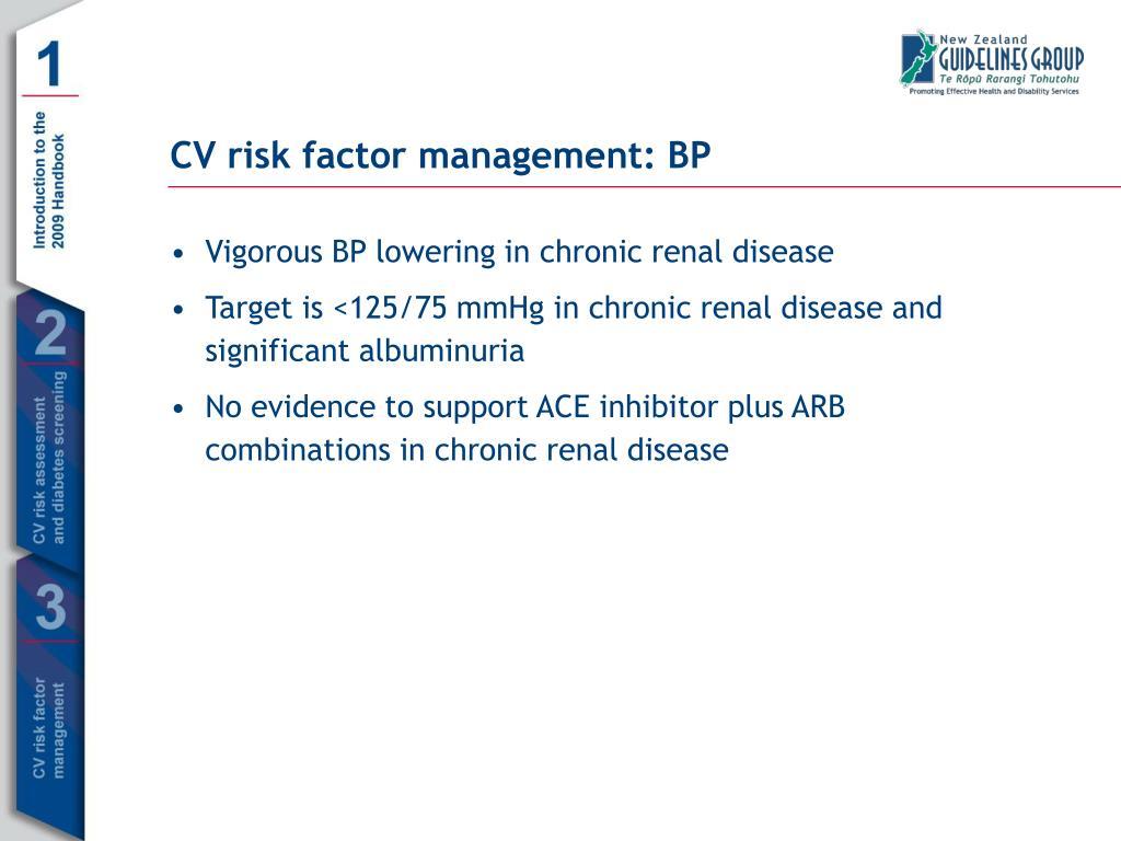 Vigorous BP lowering in chronic renal disease