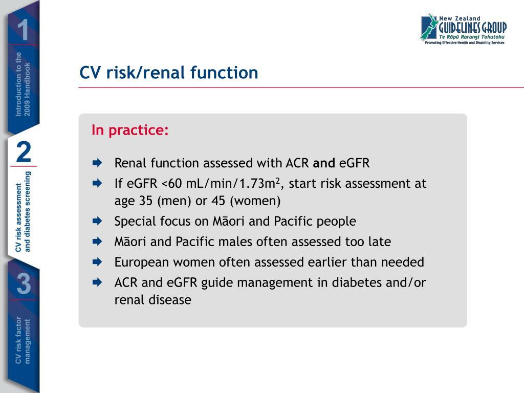 CV risk/renal function