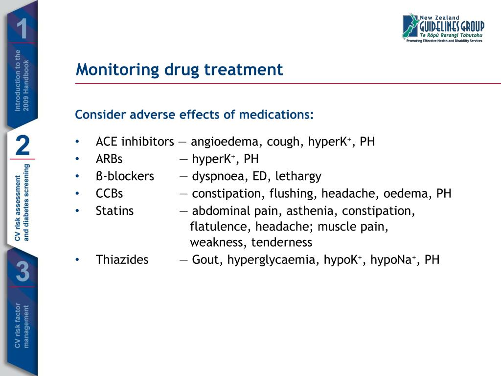 Monitoring drug treatment