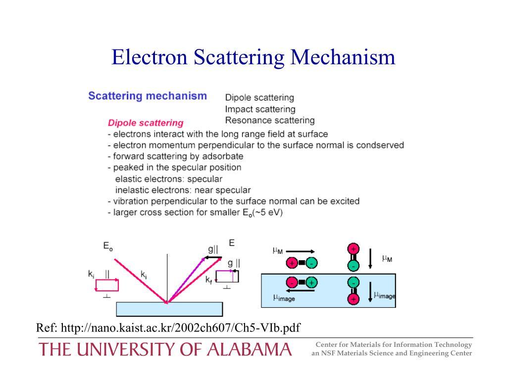 Electron Scattering Mechanism