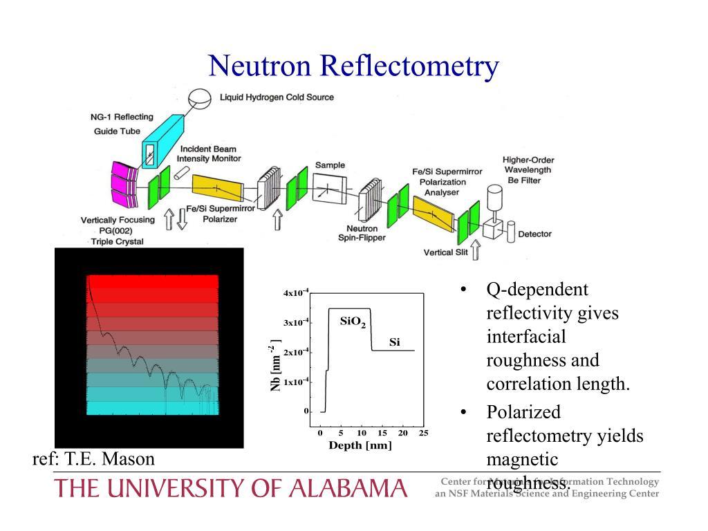 Neutron Reflectometry