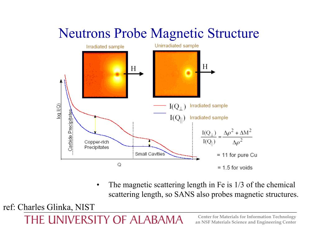Neutrons Probe Magnetic Structure