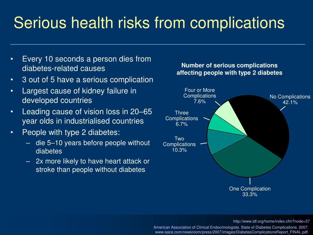 Serious health risks from complications