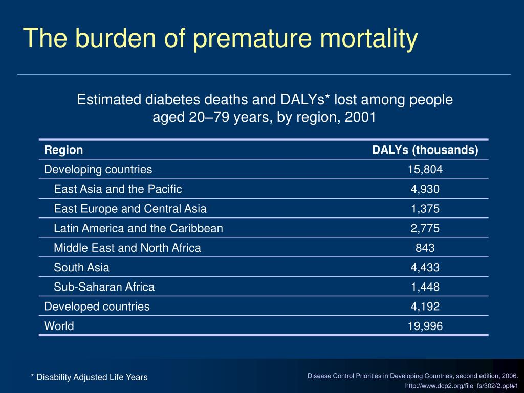 The burden of premature mortality