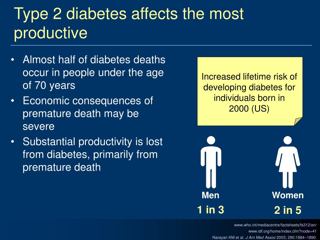 Type 2 diabetes affects the most productive
