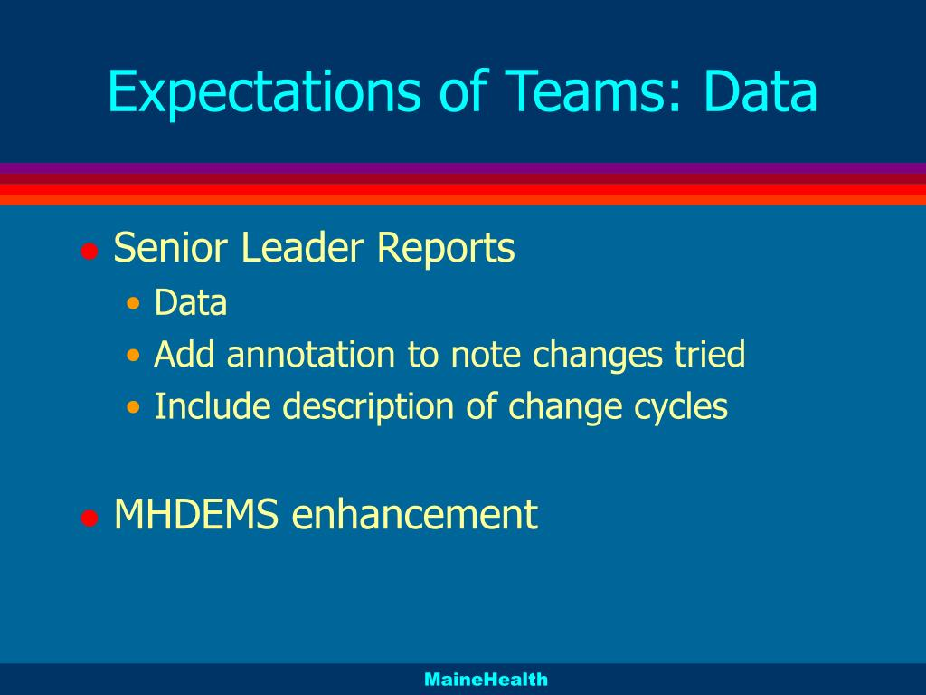 Expectations of Teams: Data