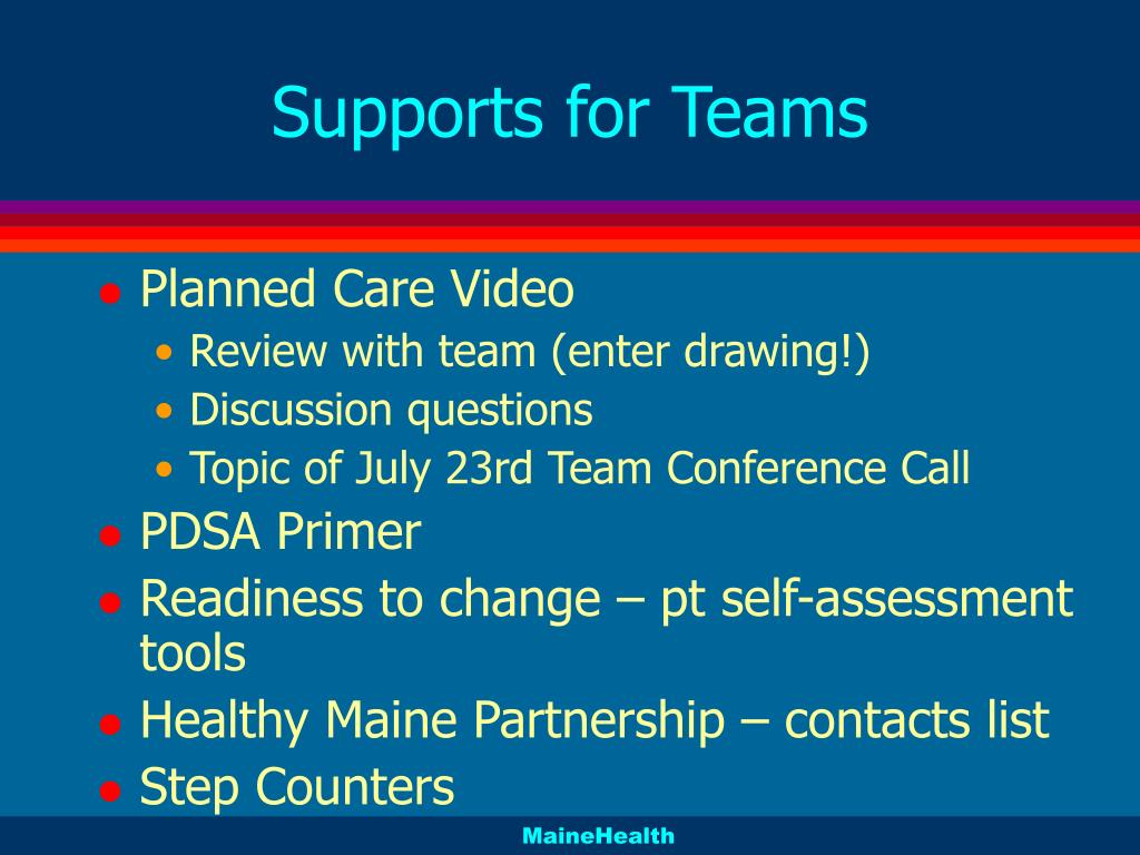 Supports for Teams