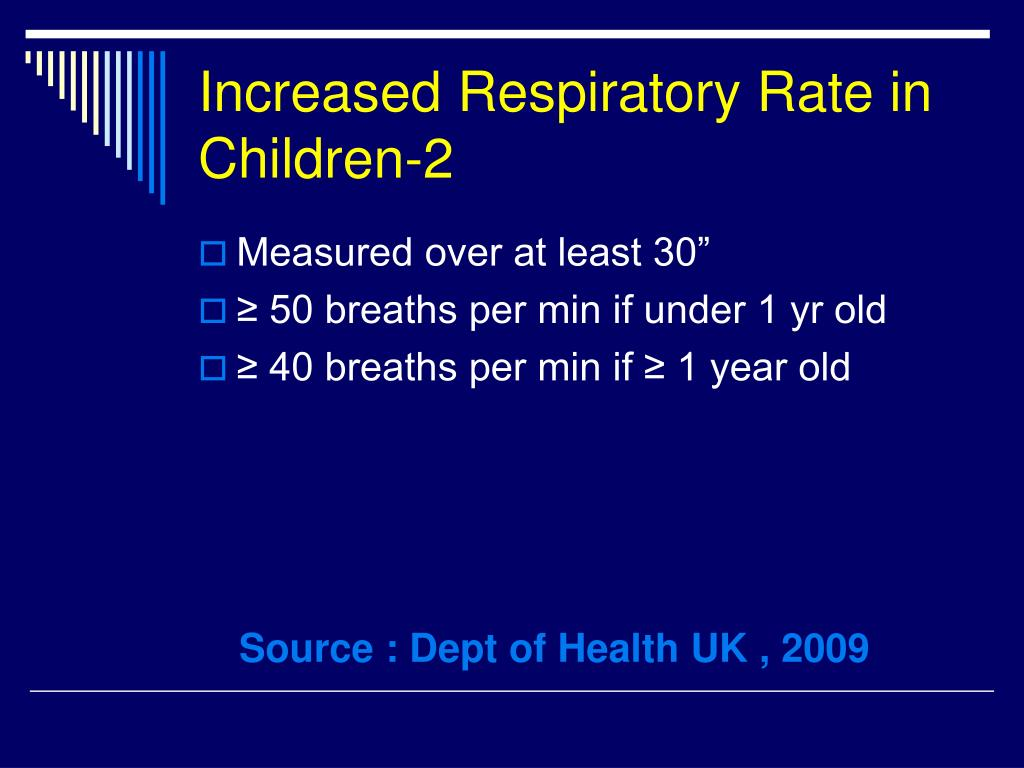 Increased Respiratory Rate in Children-2
