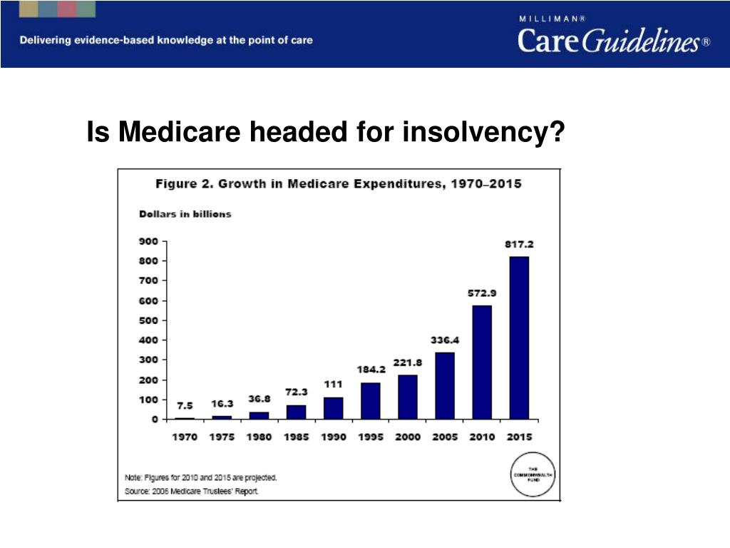 Is Medicare headed for insolvency?