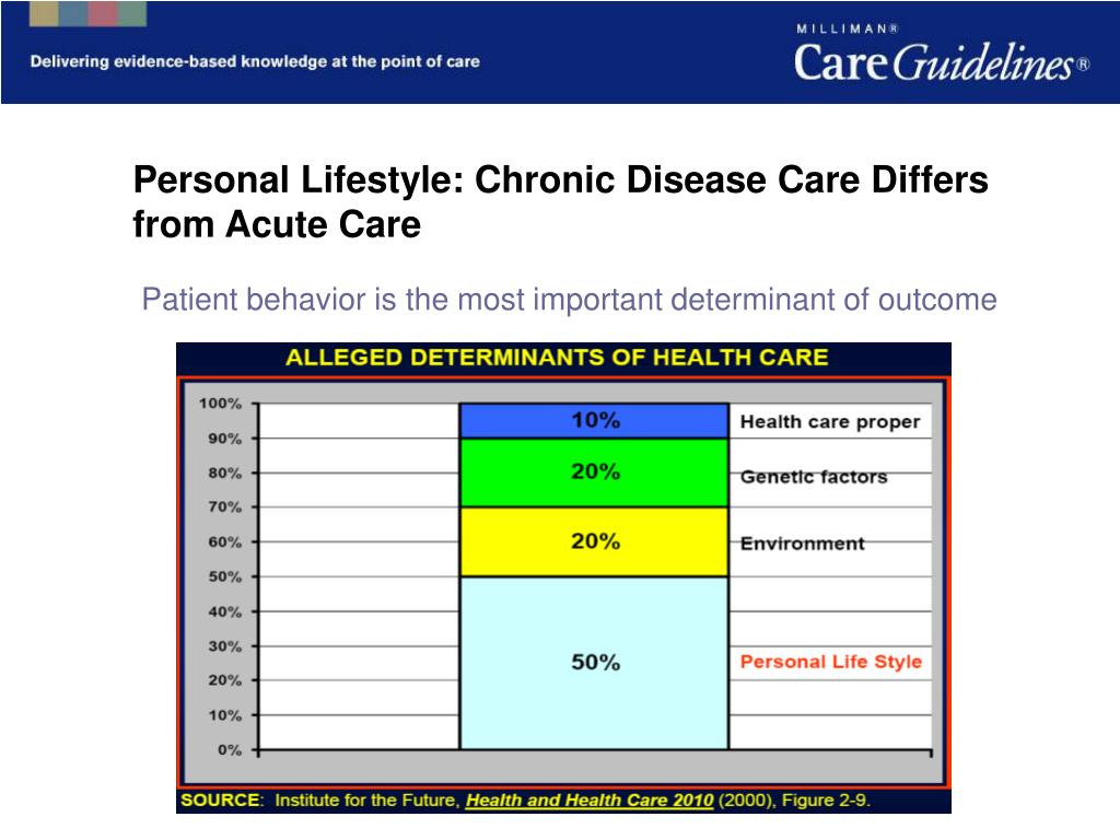 Personal Lifestyle: Chronic Disease Care Differs from Acute Care