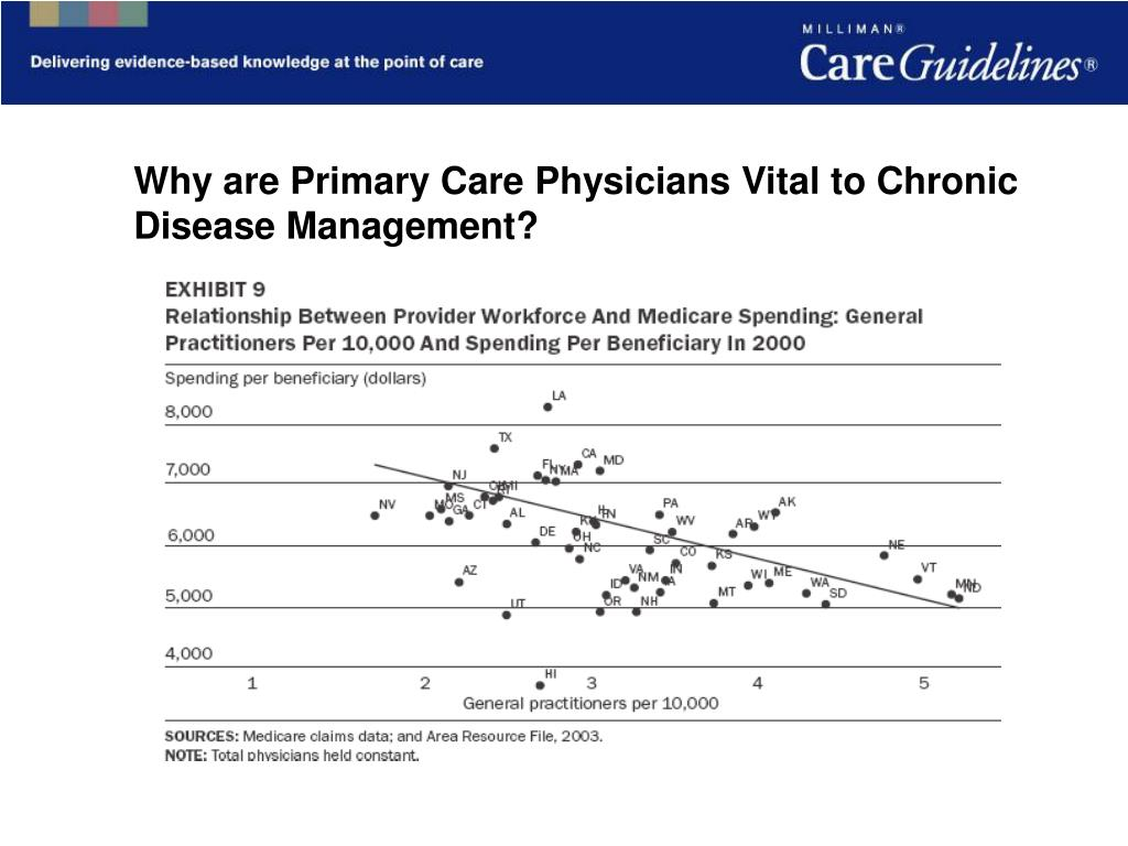 Why are Primary Care Physicians Vital to Chronic Disease Management?