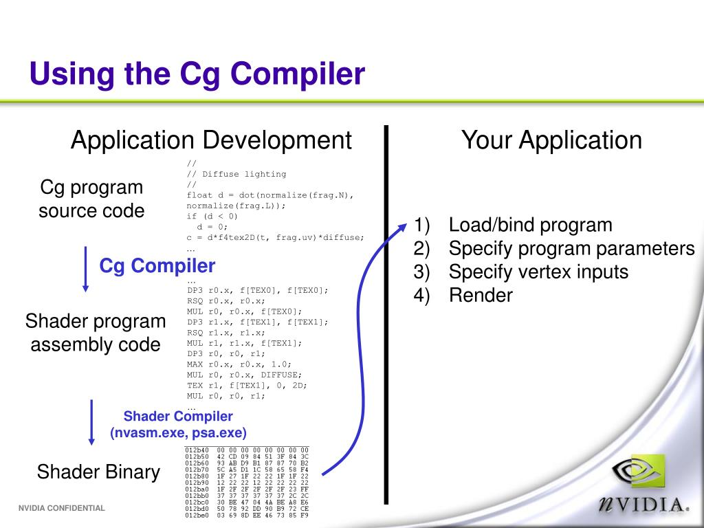 Using the Cg Compiler