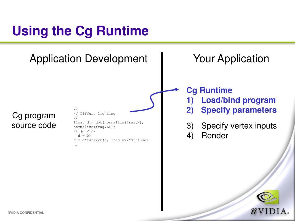 Using the Cg Runtime