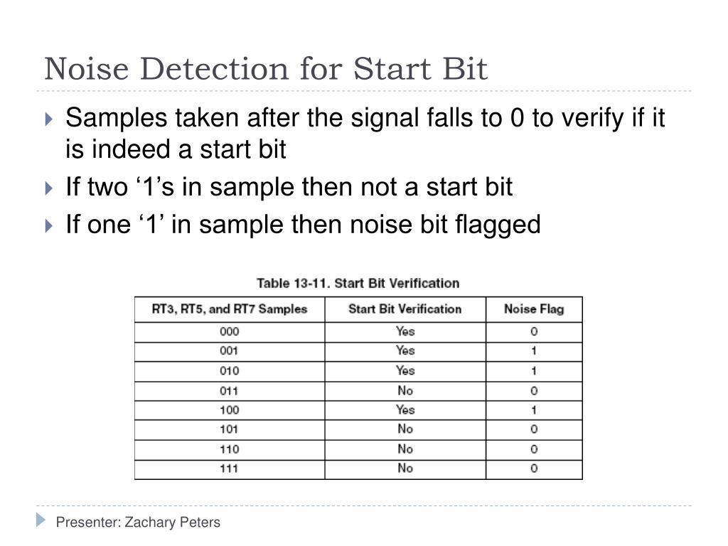 Noise Detection for Start Bit