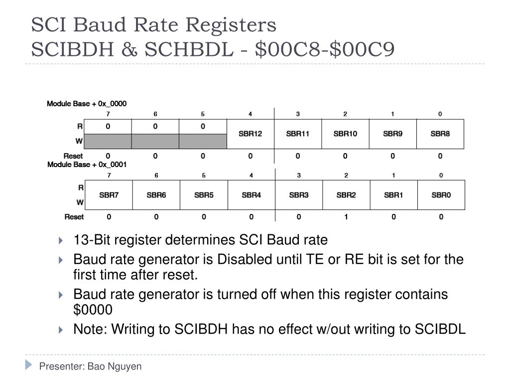 SCI Baud Rate Registers