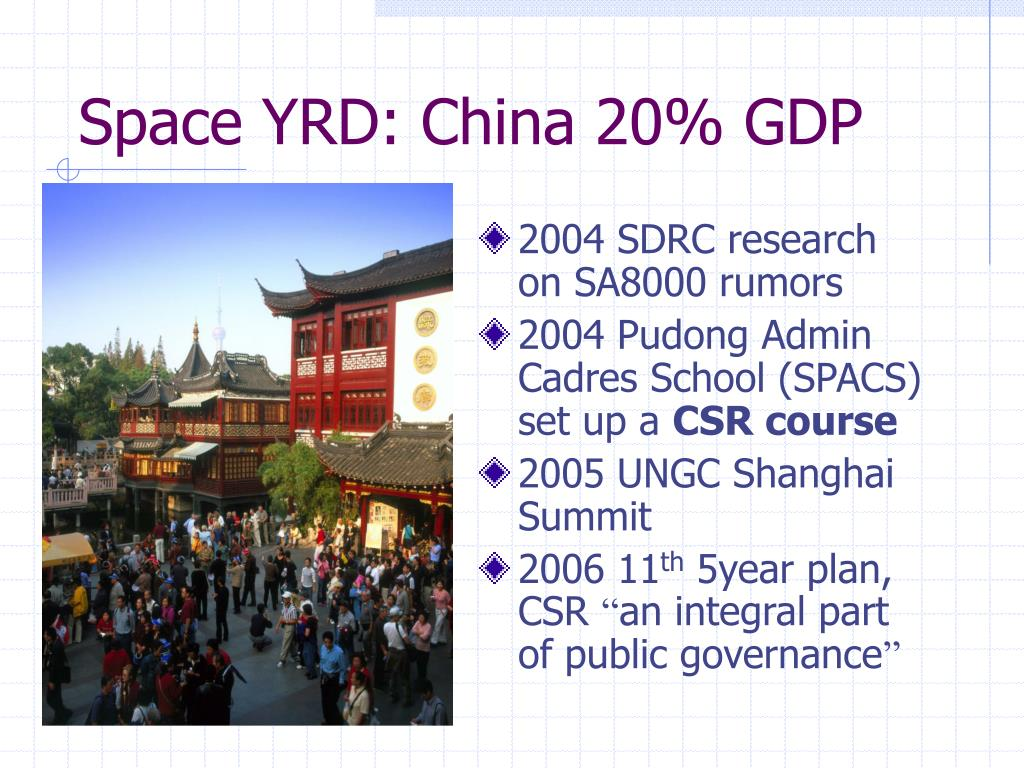 Space YRD: China 20% GDP